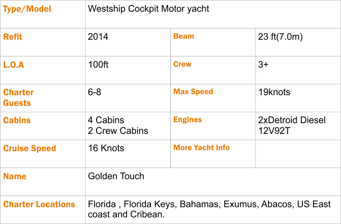 specifications 100ft westport yacht